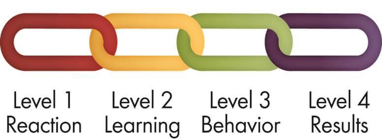 ppap levels 1 5 pdf